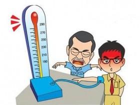 你是高血压的高危险群吗?