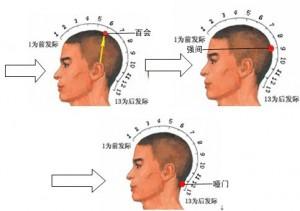 保健大脑可做四种手部小动作