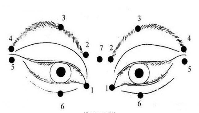 9种方法来恢复你的视力