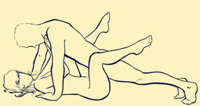 那种性爱姿势较易受孕?