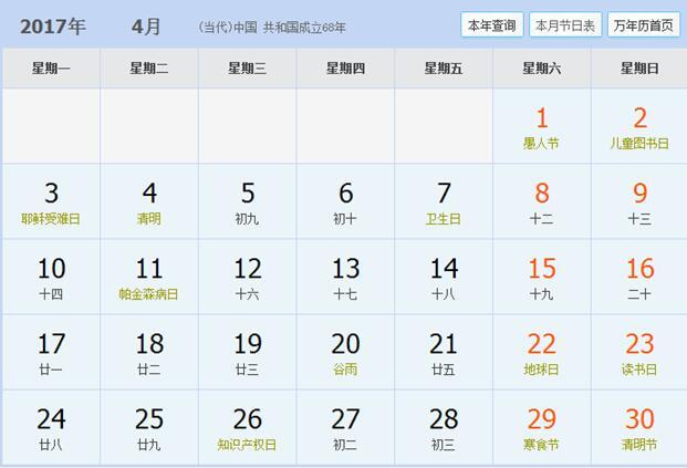 4月吉凶预报(4月1日—30日)