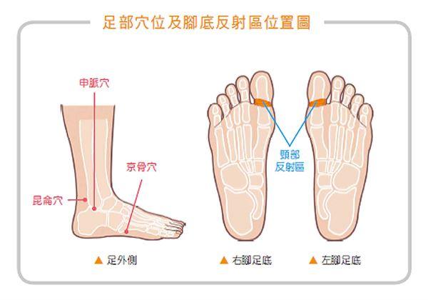 按摩双脚4部位帮脖子减压,舒缓后颈酸痛
