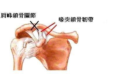肩膀酸痛是怎么回事?学这几招立刻缓解肩膀酸痛